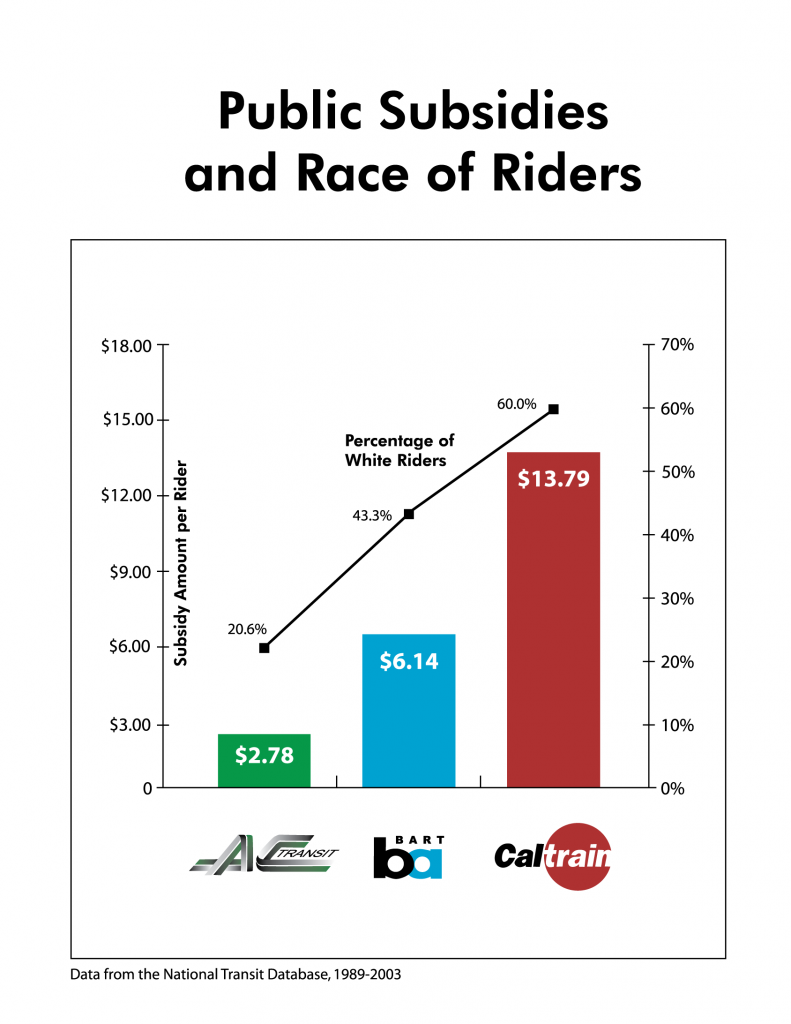 Public subsidies and race of riders